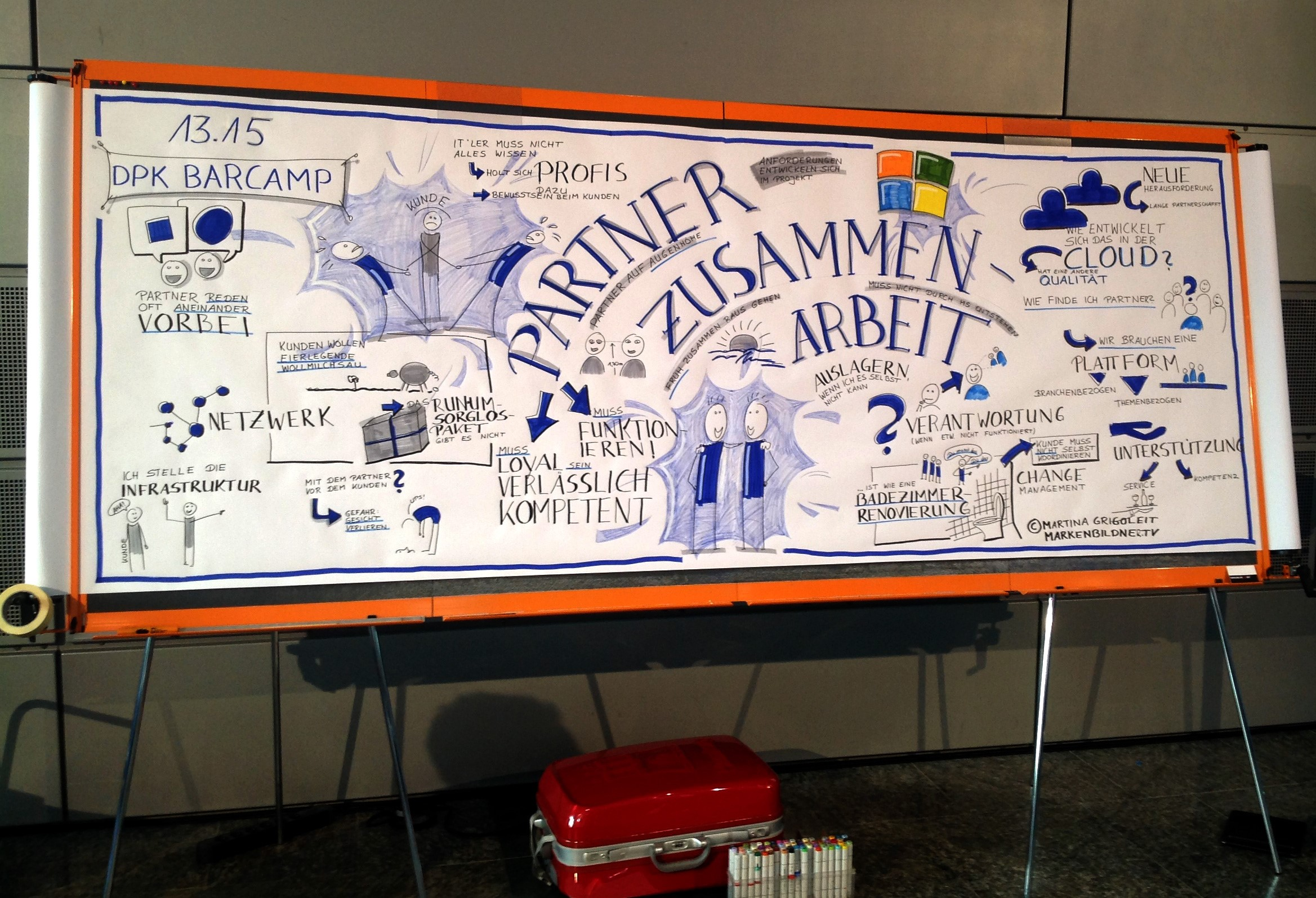 Foto Graphic Recording 4